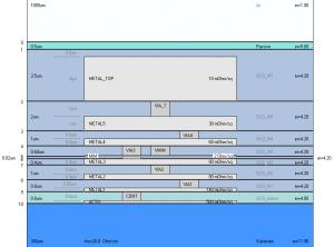 Material file tool